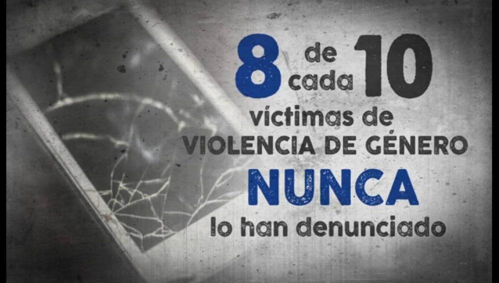 8 de cada 10 víctimas de violencia de género nunca lo han denunciado