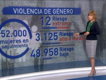 El último caso de violencia de género cuestiona la eficacia de la protección a las víctimas