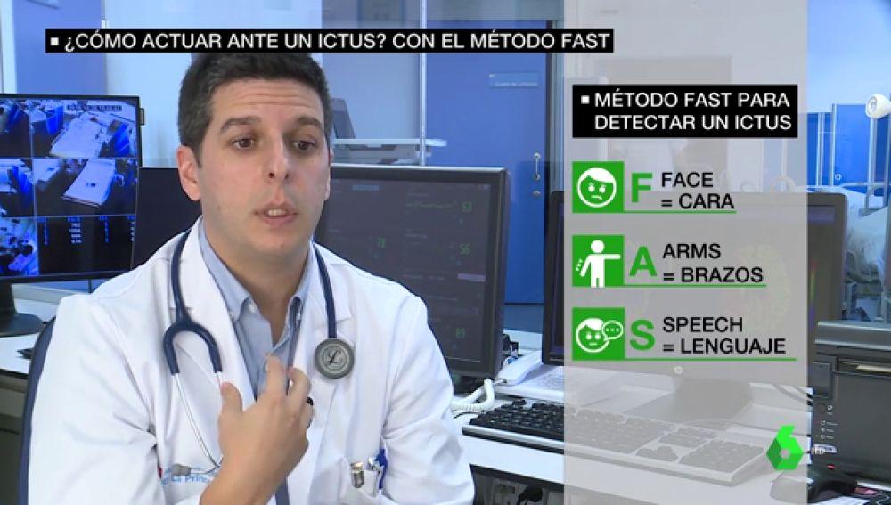 'Fast', el método fundamental para detectar un ictus