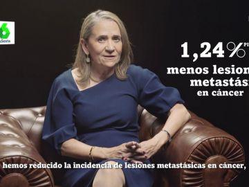 María José Alonso
