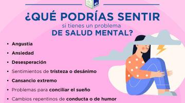 Síntomas de la salud mental