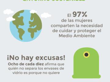 'Ecowoman', un homenaje de Ecovidrio a las mujeres comprometidas con el reciclado de vidrio
