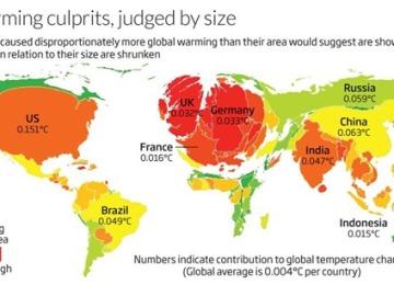 Contribución de cada país al aumento de temperatura según su tamaño