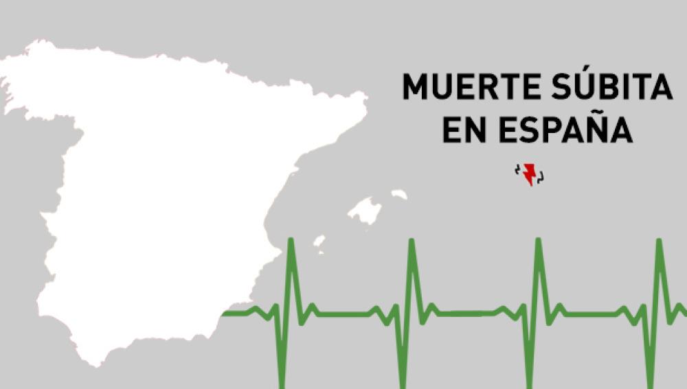 Muerte súbita en España