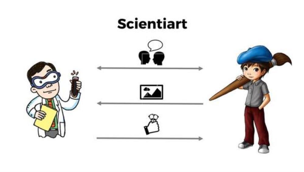 'Scientiart', una plataforma virtual que pretende conectar a investigadores y artistas