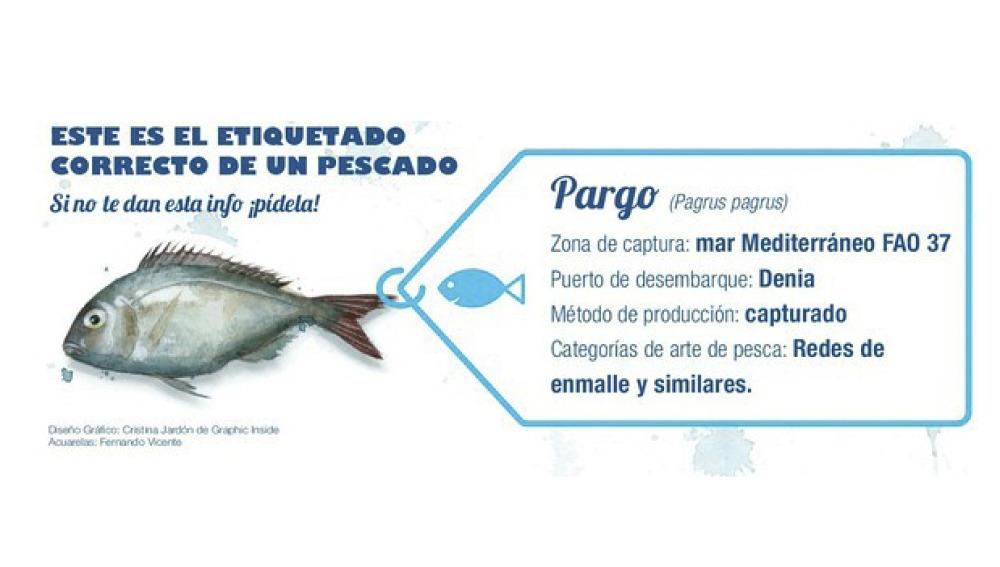 Parte de la infografía de la campaña