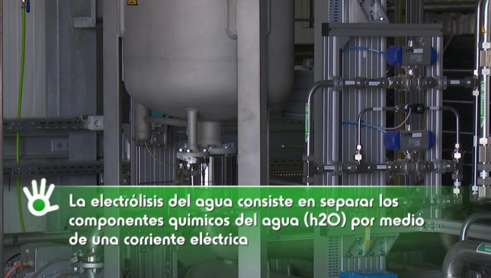 Hidrógeno, un combustible alternativo para un transporte menos contaminante