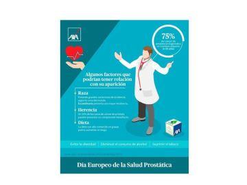 Claves contra el cáncer de próstata en el Día Europeo de la Salud Prostática