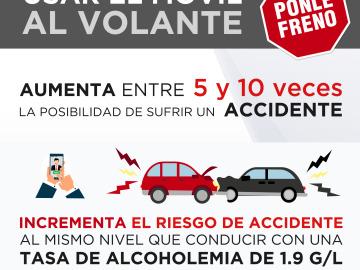 Infografía: Cómo afecta el uso del móvil al volante