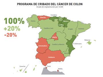 Los puntos negros del programa de cribado de cáncer de colon