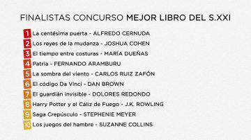 Finalistas Concurso Crea Lectura