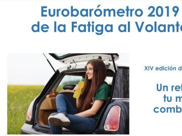 La Asociación de Bebidas Refrescantes presenta el 'Eurobarómetro de la Fatiga al Volante 2019'