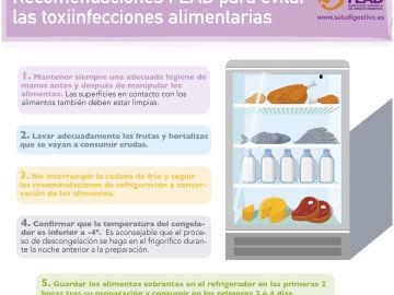 Infografía Intoxicaciones alimentarias