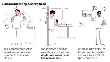 Infografía Evita tocarte los ojo, nariz y boca