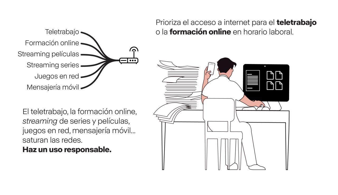 Infografía Buen uso de internet