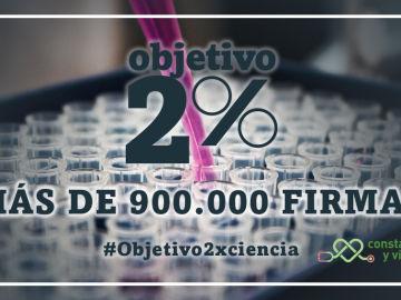 Más de 900.000 firmas apoyan que se eleve al 2% del PIB la inversión en ciencia