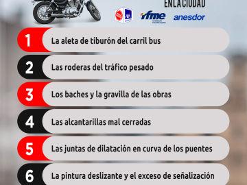 Los 15 enemigos de la moto en la ciudad